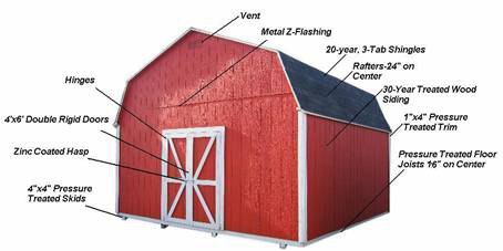 houston gables storage sheds specifications cabins  sc 1 st  Sheds for All Texas & Prices for Sheds Barns Gables Portable Storage Buildings ...